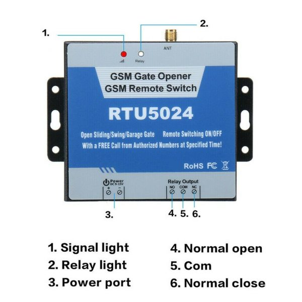 GSM relemodul Gate Opener Relay Remote Control SIM card GSMrelay3A02