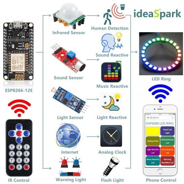 Arduino IDE starter kit med blant annet LED-ring, IR og andre sensorer - NodeMCU/ESP8266 KITled02